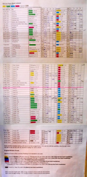 progress-chart-sept2016
